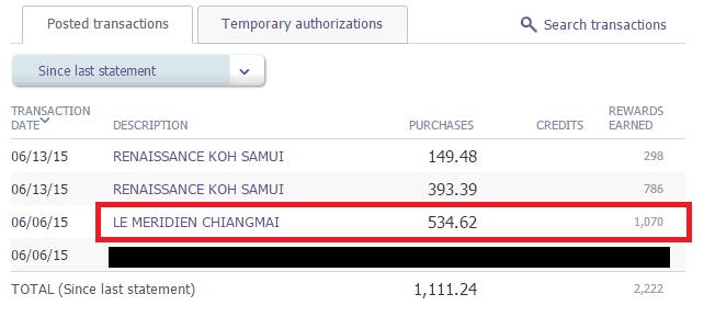 Chang Mai Actual Cost