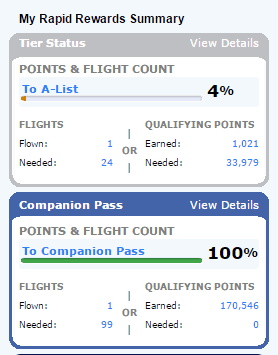 Southwest Companion Pass Snapshot