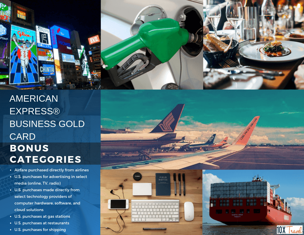 AMERICAN EXPRESS BUSINESS GOLD CARD - Bonus Categories