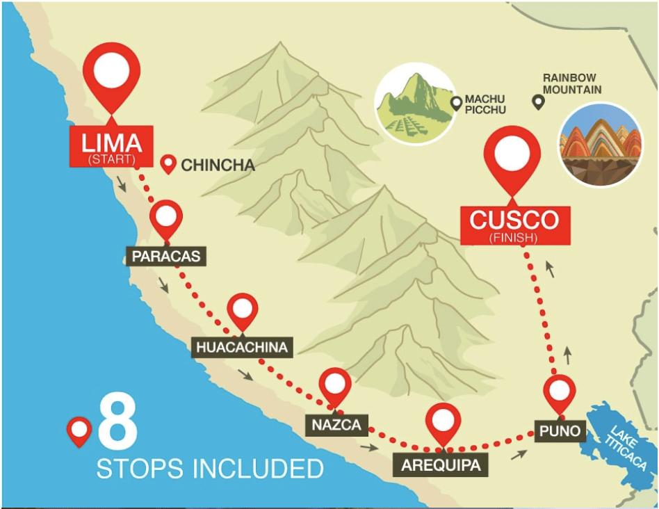 Peru Hop map