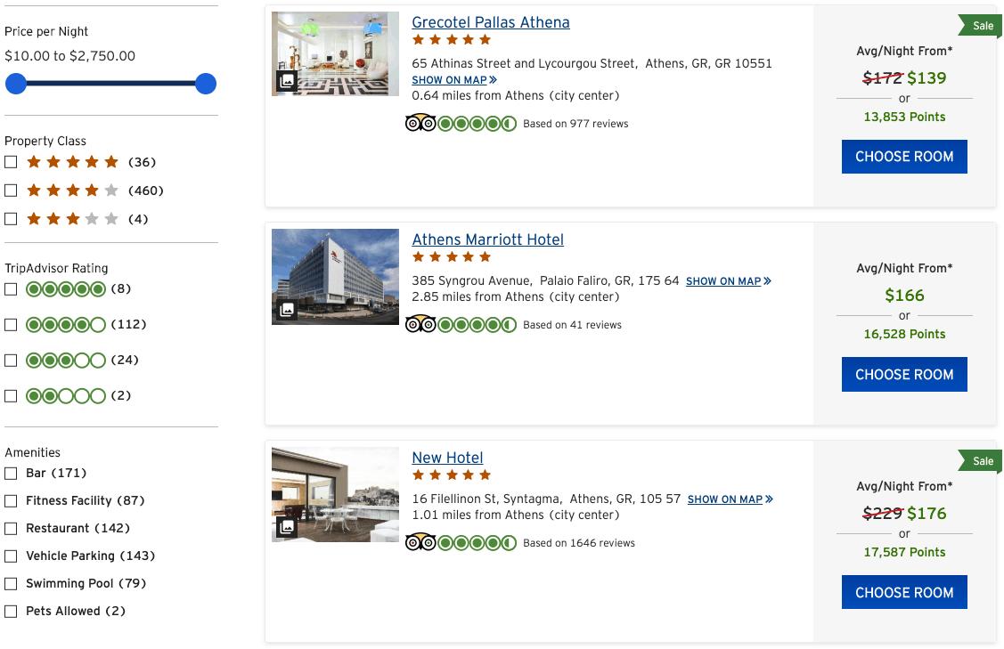 Citi Hotels