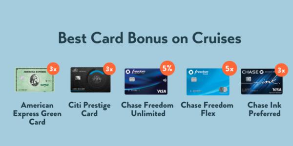 Q4 - Best Card Bonus on Cruises