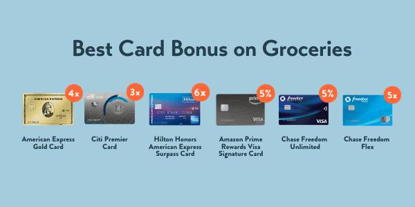 Q4 2020 - Best Card Bonus on Groceries