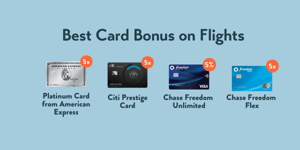 Q4 2020 - Best Cards Bonus on Flights