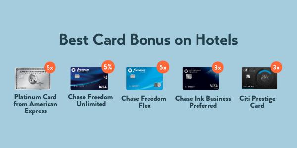Q4 - Best Cards Bonus on Hotels