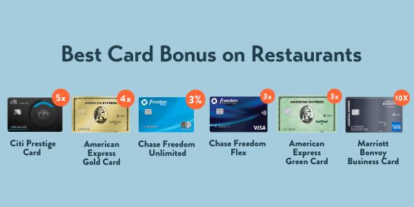 Q4 - Best Cards on Restaurants
