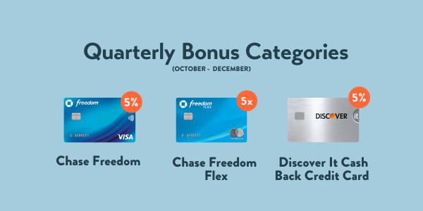 Q4 - Quarterly Bonus Categories (October to December 2020)