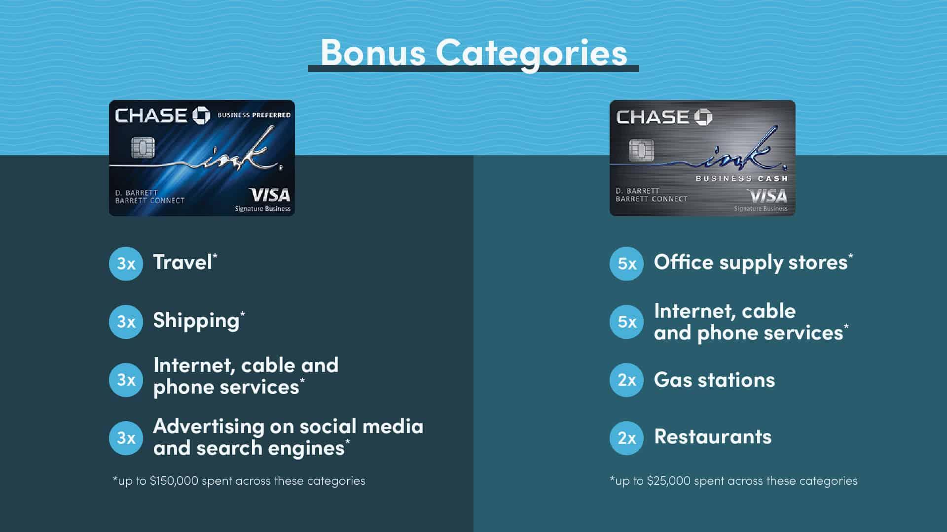 Chase Ink Biz Preferred vs. Ink Cash Bonus Categories
